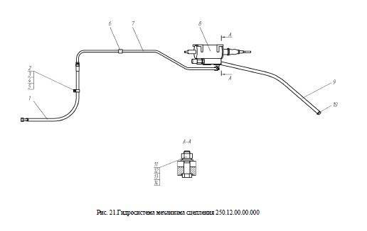 Гидросистема механизма сцепления 250.12.00.00.000 от автогрейдера ГС-14.02 title=