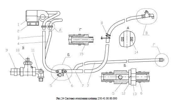 Система отопления кабины от автогрейдера ГС-14.02 title=