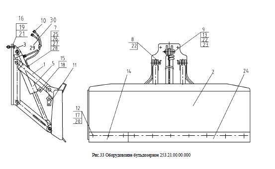 Оборудование бульдозерное 253.21.00.00.000 от автогрейдера ГС-14.02 title=