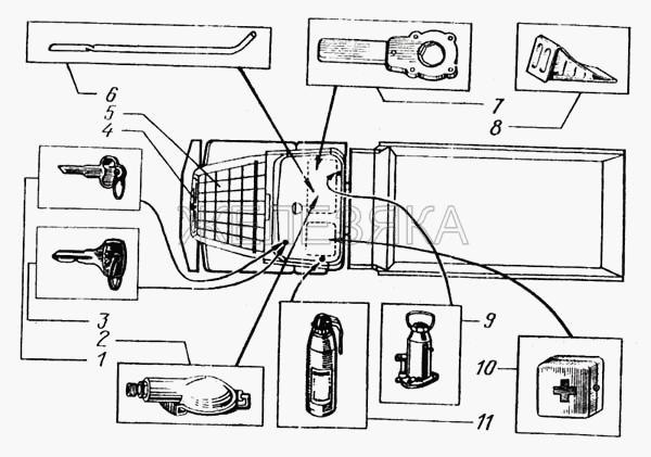 Инструмент и принадлежности от КрАЗа 6443 title=