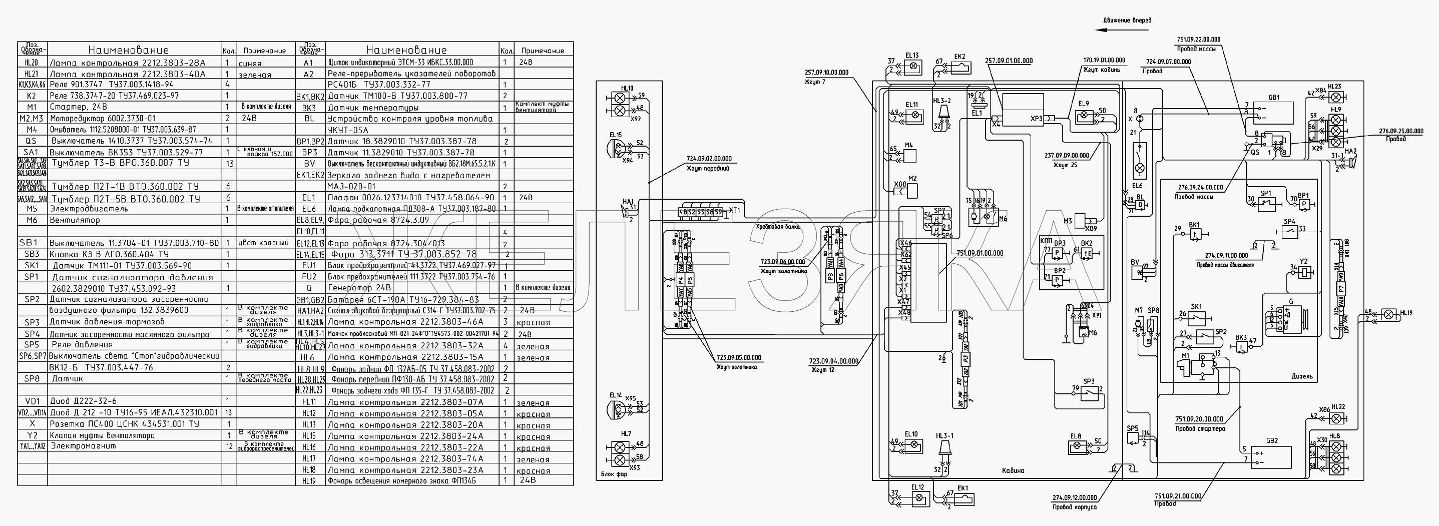 257.09.00.00.000Э4 Схема электрическая соединений от автогрейдера ГС-25.09 title=