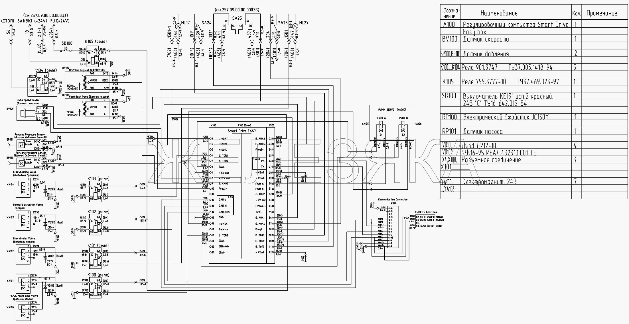 257.19.00.00.000Э3 Схема электрическая принципиальная от автогрейдера ГС-25.09 title=