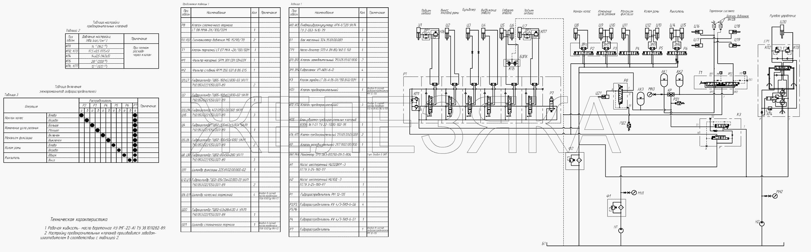 Схема гидравлическая принципиальная 257.05.00.00.000-02 Г3 от автогрейдера ГС-25.09 title=