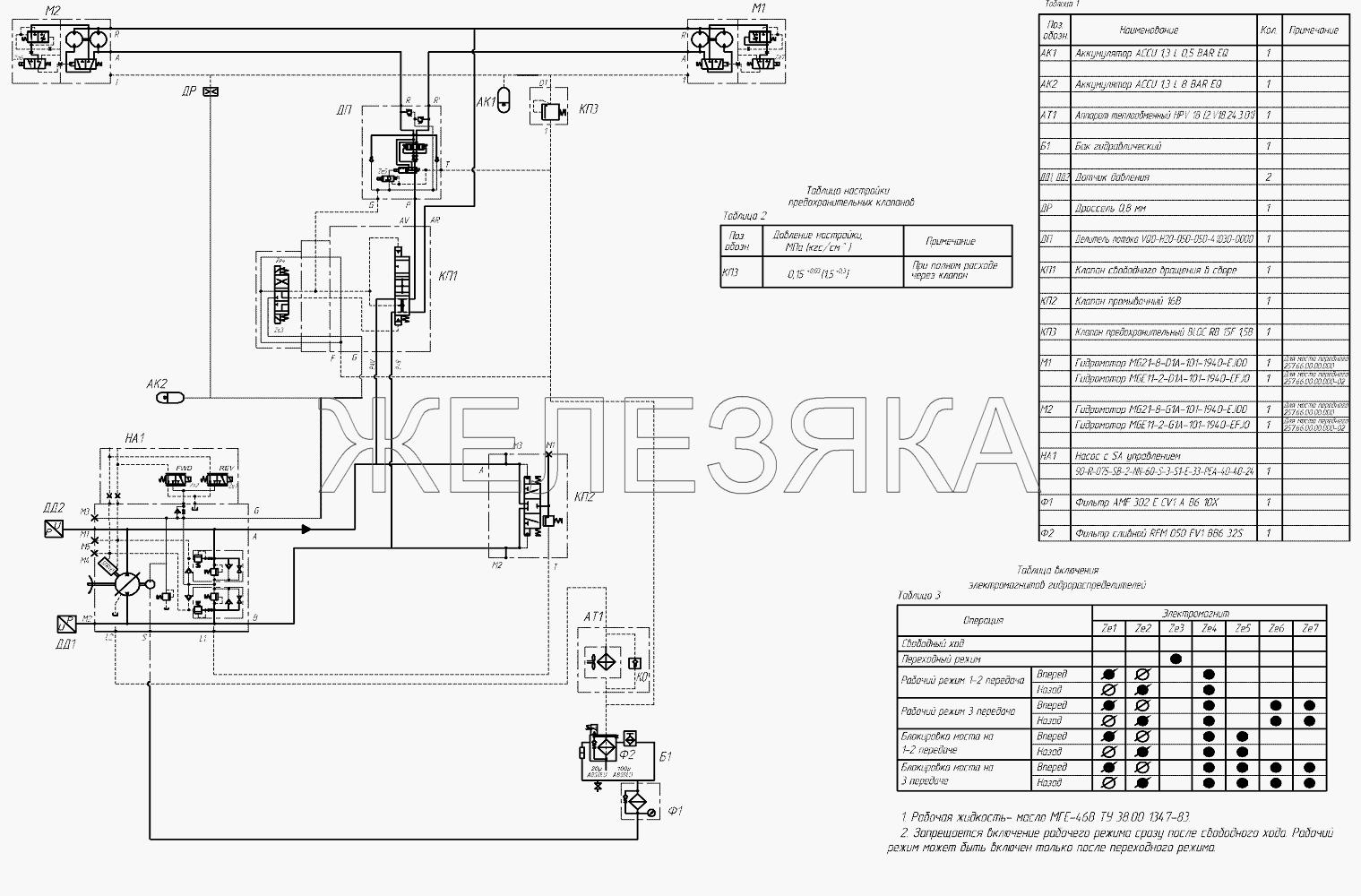 Схема гидравлическая принципиальная 257.12.00.00.000 Г3 от автогрейдера ГС-25.09 title=
