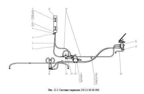 Система тормозов 250.11.00.00.000 от автогрейдера ГС-14.02 title=