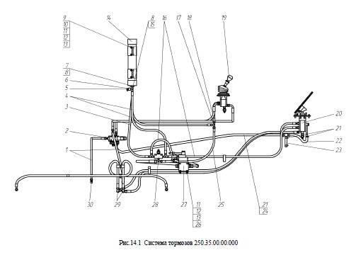 Система тормозов 250.35.00.00.000 от автогрейдера ГС-14.02 title=