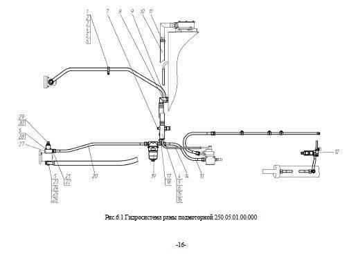 Гидросистема рамы подмоторной 250.05.01.00.000 от автогрейдера ГС-14.02 title=