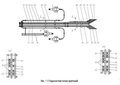 Гидросистема хребтовой балки от автогрейдера ГС-14.02 title=