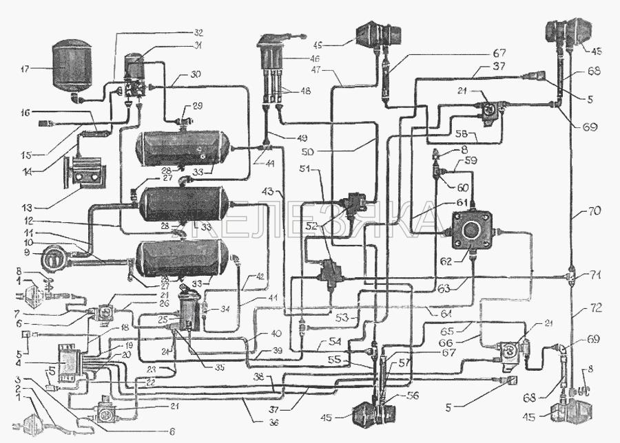 Воздухопроводы и аппараты тормозной системы автомобиля КрАЗ-65055 от КрАЗа 65053 title=
