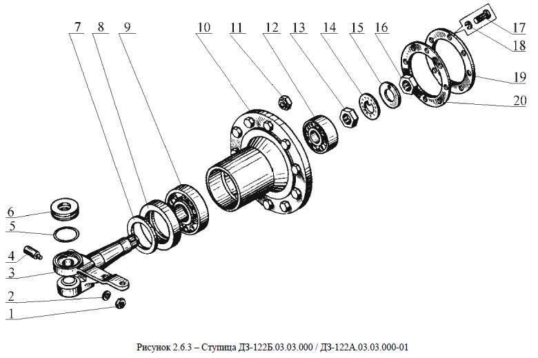 Ступица ДЗ-122А.03.03.000 от автогрейдера ДЗ-122Б title=