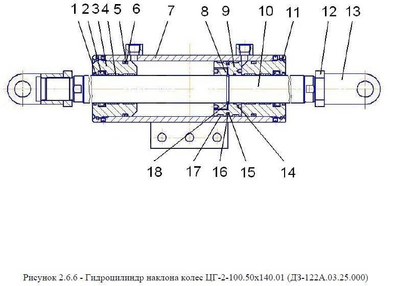 Гидроцилиндр наклона колес ЦГ-2-100.50х140.01 (ДЗ-122А.03.25.000) от автогрейдера ДЗ-122Б title=