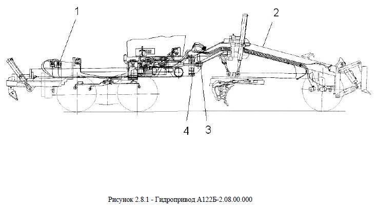Гидропривод А122Б-2.08.00.000 от автогрейдера ДЗ-122Б title=
