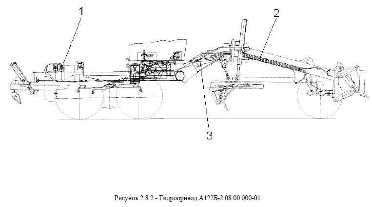 Гидропривод А122Б-2.08.00.000-01 от автогрейдера ДЗ-122Б title=