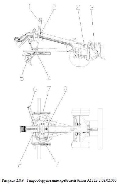 Гидрооборудование хребтовой балки А122Б-2.08.02.000 от автогрейдера ДЗ-122Б-7 title=